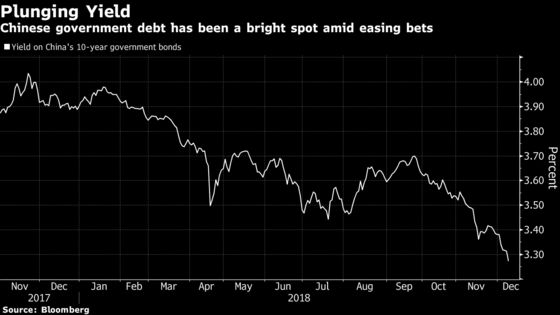 China's Red-Hot Bond Market Shows Bets Rising on Monetary Easing