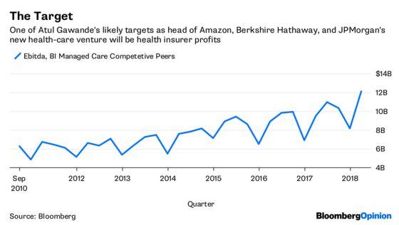 Add a Dose of Harvard to the Bezos-Buffett-Dimon Health Mix