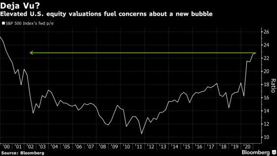 Goldman Managers Say Buy U.S. Stocks Despite Dot-Com Valuations