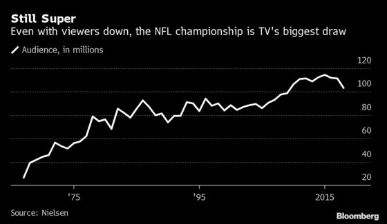 Super Bowl Is Key Proving Ground for a Slimmed-Down Fox
