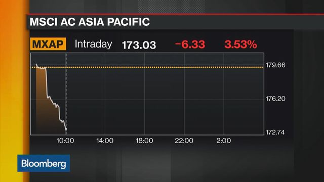 Hong Kong, China stocks open sharply lower after Wall Street slide