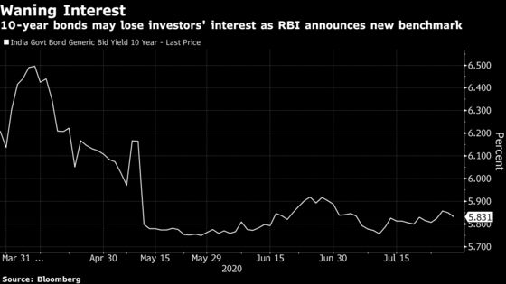 Investors May Warm Up to Other Indian Bonds With 10-Year Deluge