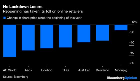 Anxious Shoppers Are Hurting Asos and the Online Boom