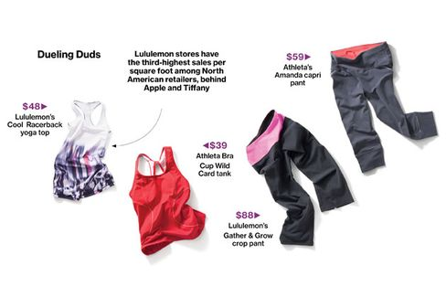 Gap's Athleta Looks a Lot Like Lululemon