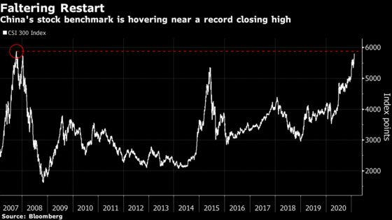 China Stocks' Strong Start to New Year Falters Near Record High