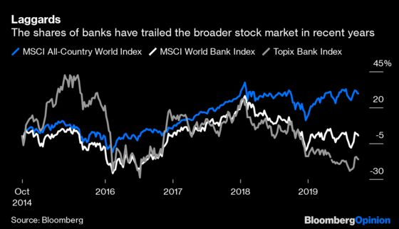 Global Bonds Are Selling Off for All the Right Reasons