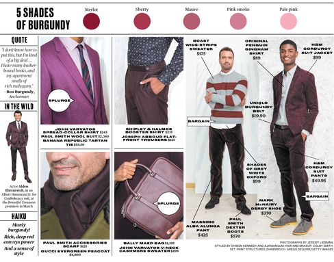 Burgundy: 6 Ways to Wear This Fall's Hottest Color