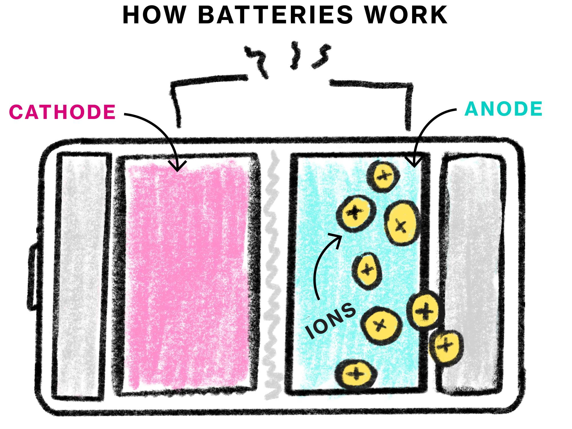2021-batteries_homepage