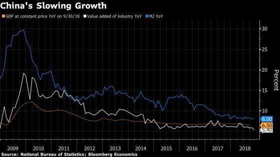 PBOC Tweaks Liquidity Tap Again as China Growth Jitters Persist