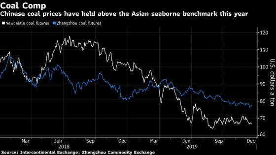 Image result for Misery looms over top coal shippers as China to buy less in 2020