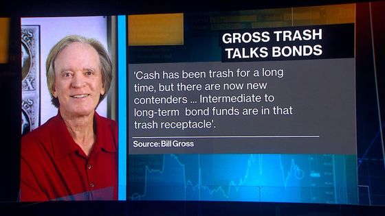 Bill Gross Says Bonds Are 'Investment Garbage' Amid Low Yields
