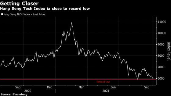 China Tech Stock Benchmark Tests Lows on Regulatory Pressure
