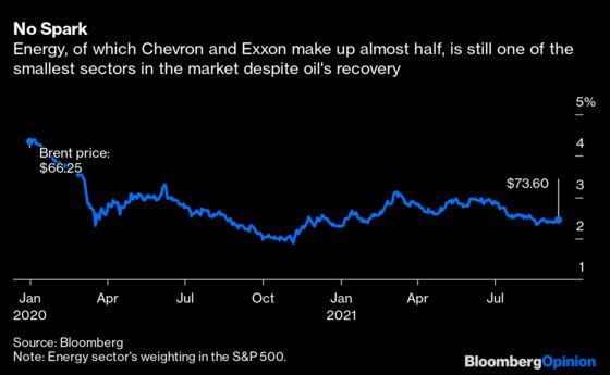 Chevron's Climate Question: What Wouldn't Exxon Do?