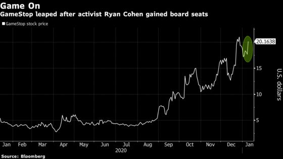 GameStop Soars With Activist Ryan Cohen Gaining Board Seats