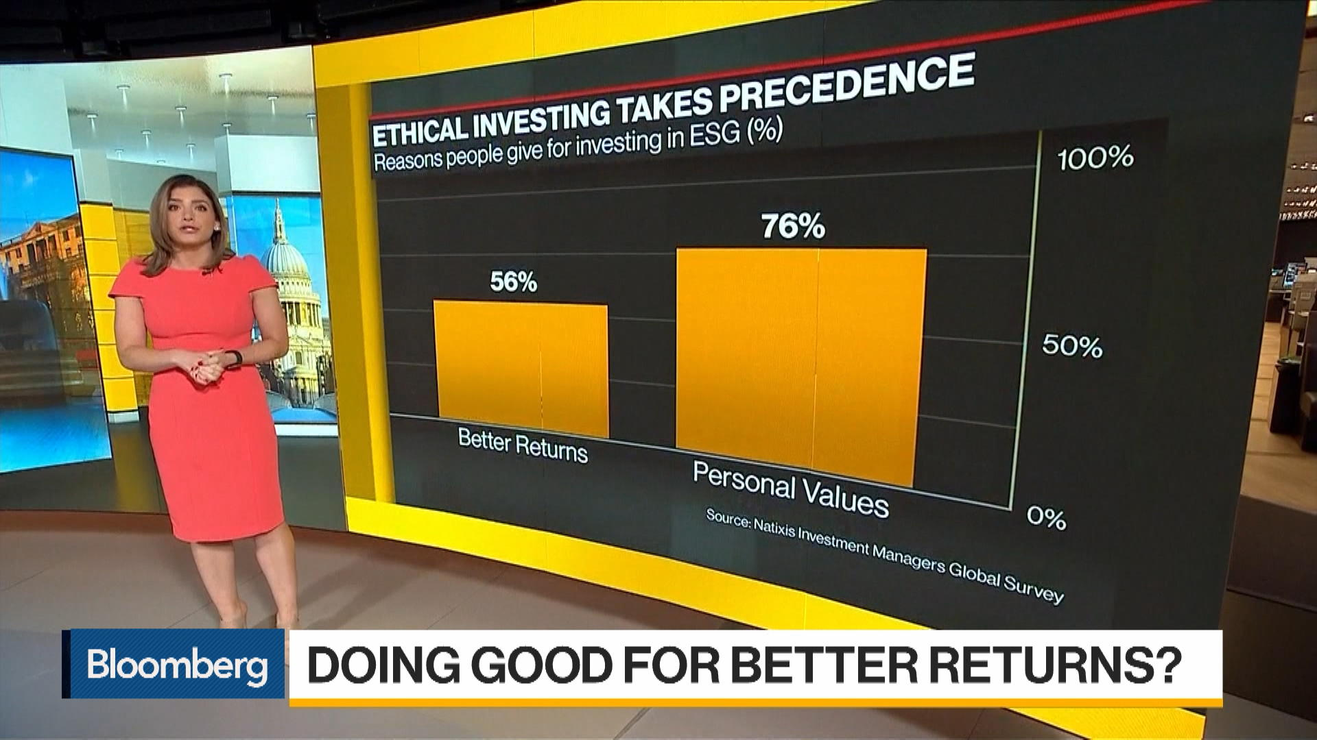 Covering Climate Now Report: Do ESG Investments Make for Better Returns?
