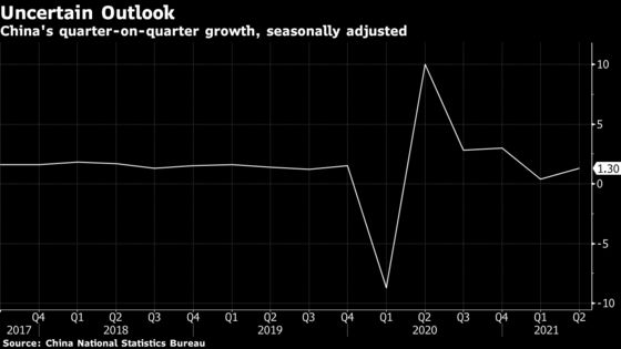 Top China Forecaster Sees GDP Growth Near Zero in Third Quarter