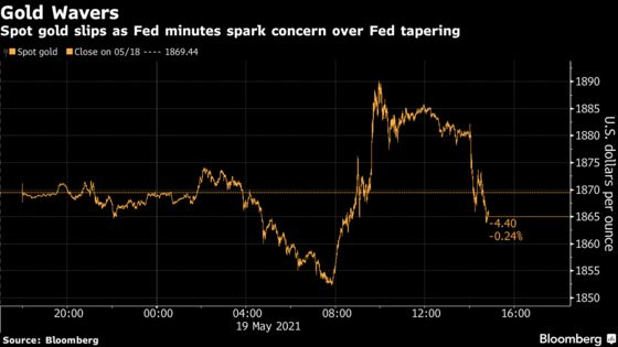 Gold Slips From Four-Month High as Fed Minutes Fuel Taper Worry