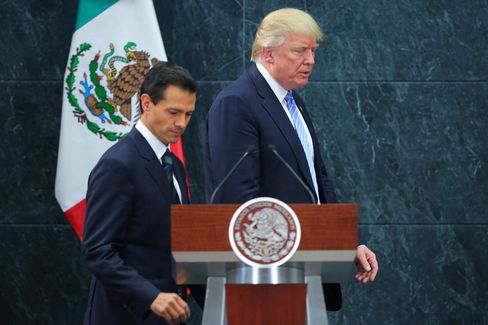 Mexico says modeling impact of US election, will act if needed