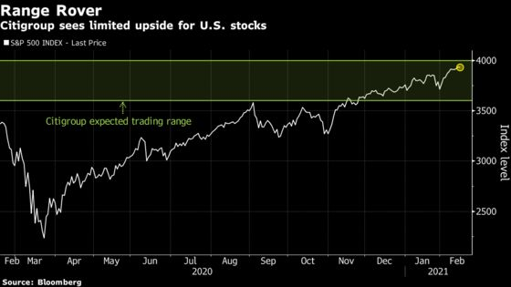 Citi Strategist Says 10% Correction in U.S. Stocks Is 'Very Plausible'
