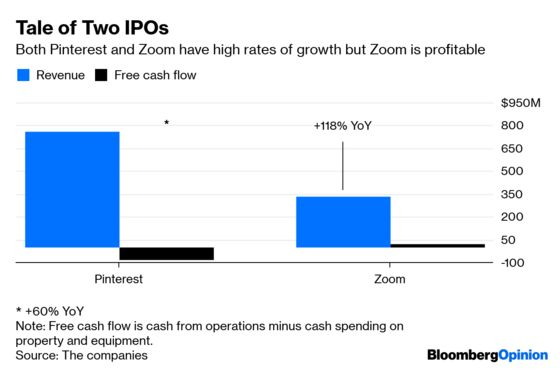 Zoom and Pinterest IPOs Offer a Choice Between Reality and Dreams