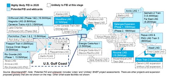 Oil Crash Is a Double-Edged Sword for LNG Projects at Risk