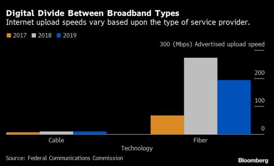 Cable Firms Fear Being Left in Dust in Biden Broadband Quest