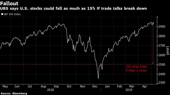 Another Panic Dies in the Dow as Traders Fixate on Profit Impact