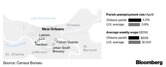 In Louisiana, Trump's Trade War Spooks America's Biggest Port