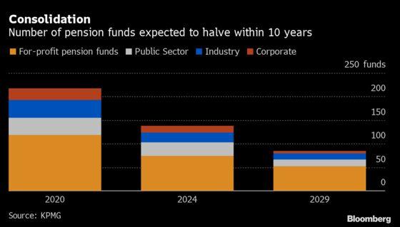 Australia Pensions Ink Deal to Create $155 Billion Fund