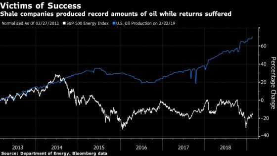 Shale C-Suite Turmoil Casts Shadow on Record U.S. Oil Growth