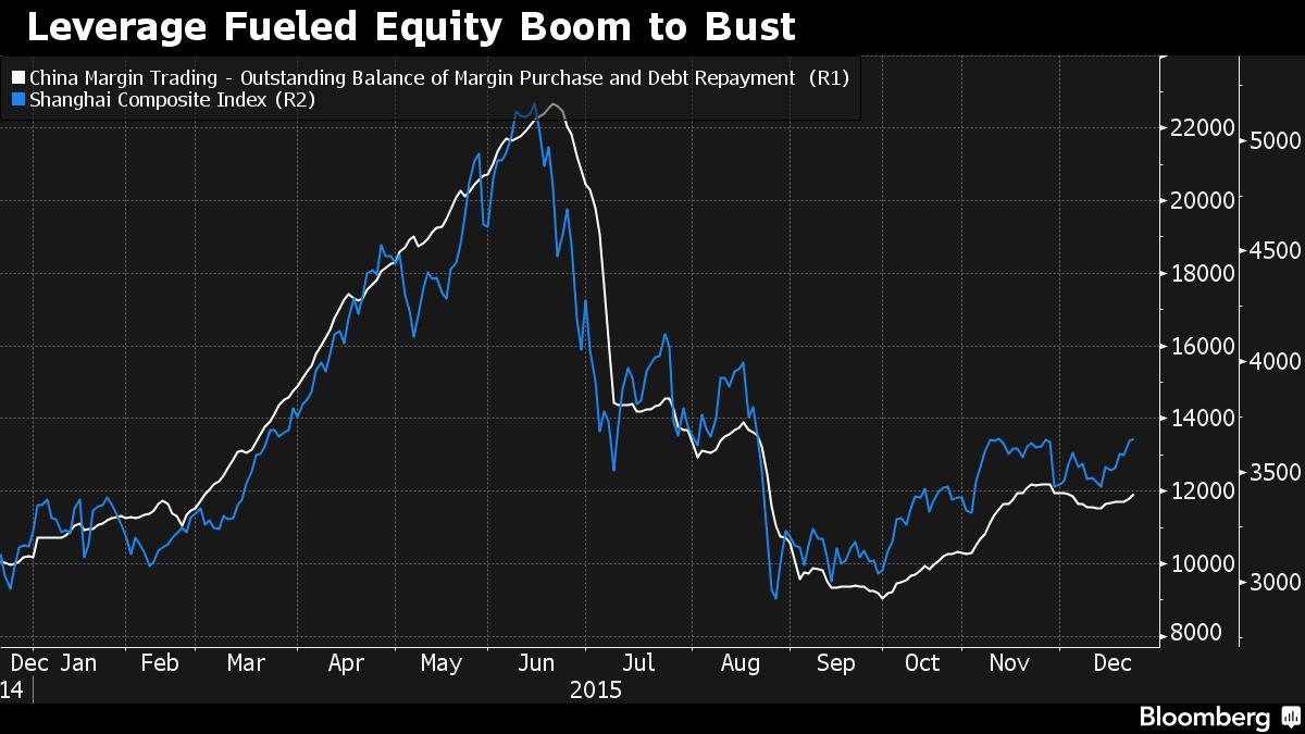 Bloomberg forex trading platform