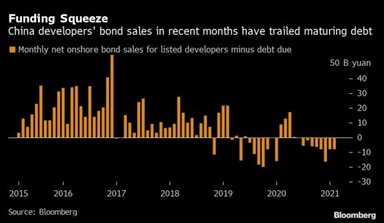 Record Defaults Hit Weak Chinese Firms as Liquidity Tightens
