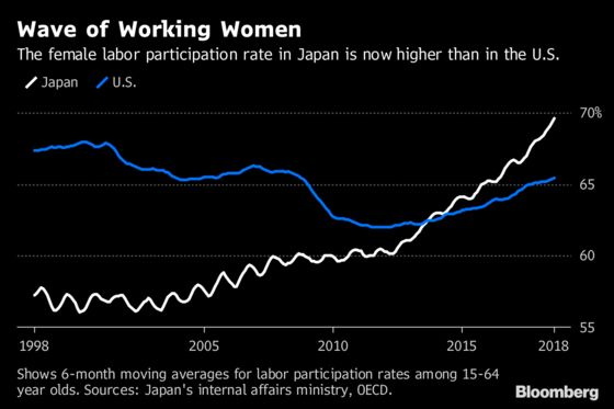 Women in Japan Are Tiring of Pastel Pink and Rhinestones