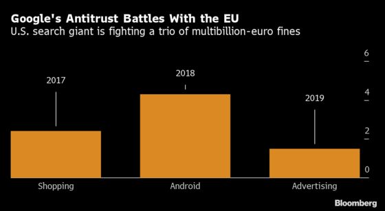 Google Heads to EU Court in Episode 1 of $9 Billion Trilogy