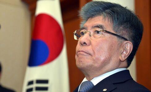 BOK Governor Kim Choong Soo