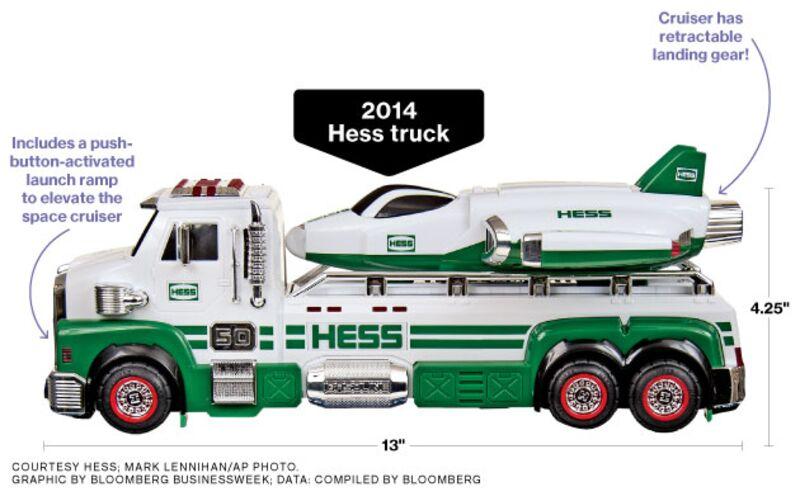 Hess Toy Trucks Celebrate 50 Years Bloomberg
