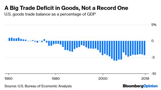 Trump Is Actually Making the Trade Deficit Bigger