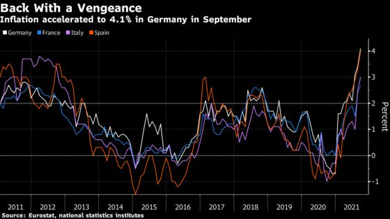 German Inflation Jumps Above 4%, Highest in Three Decades
