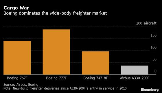 Airbus Set to Move Ahead With A350 Freighter Within Weeks