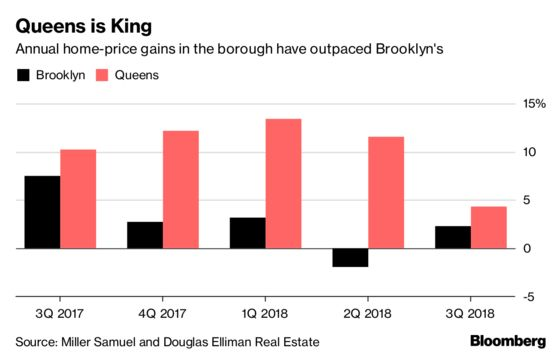 Selling a Penthouse to Amazon's Jeff Bezos Is a Queens Broker's Dream