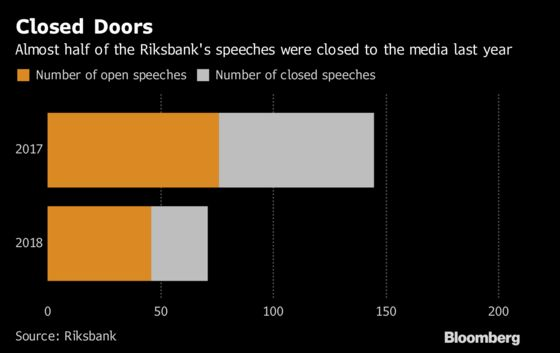 Goldman Event Is Latest to Raise Questions on Riksbank Openness