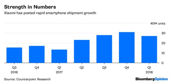 Captain Xiaomi and His Floating Empire, in Charts