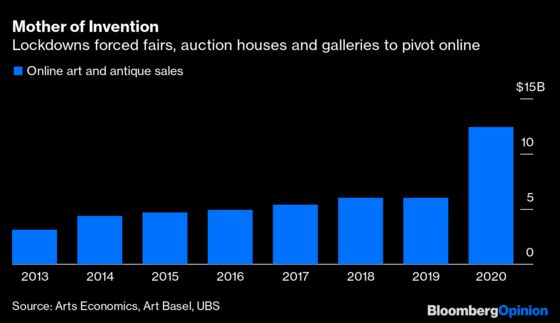 Rich Millennials Are Splashing Millions on Crypto Art