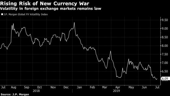Full-Blown Currency War Can No Longer Be Ruled Out,Pimco Says