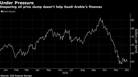 Khashoggi Effect or Oil Pinch? What to Watch in the Saudi Budget