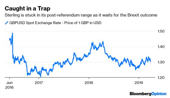 Sterling Is Trapped in the Brexit Tractor Beam
