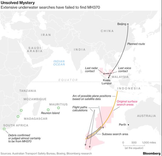 MH370 Was 'Manipulated' Off Course to Its End, Report Says