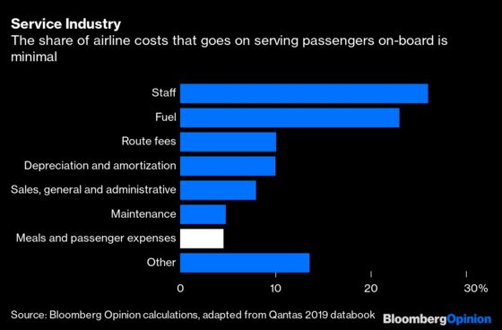 How Airlines Make Money Handing Out Free Tickets