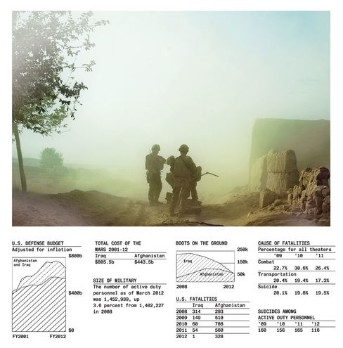 Americans Left Iraq. Afghanistan Is Winding Down