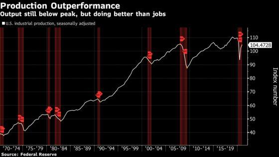 Biden Tackles Factory-Job Slide Bedeviling U.S. Since 1979
